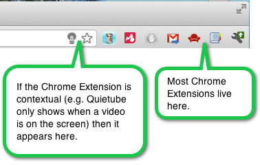 Favorite Google Chrome Extensions